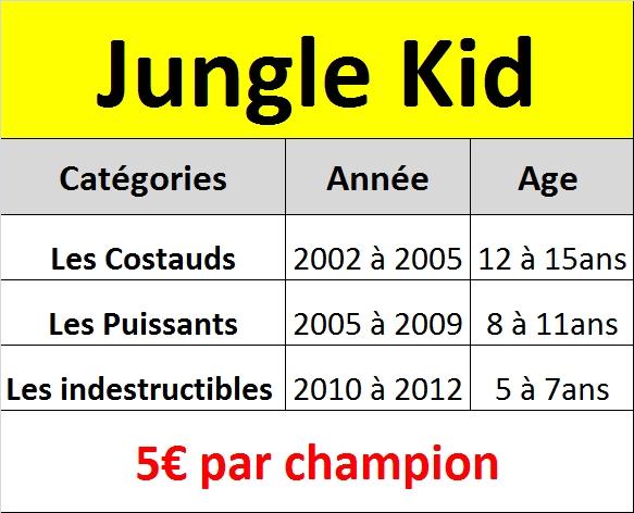 Catégorie Jungle Kid - Défi Du Pissoux